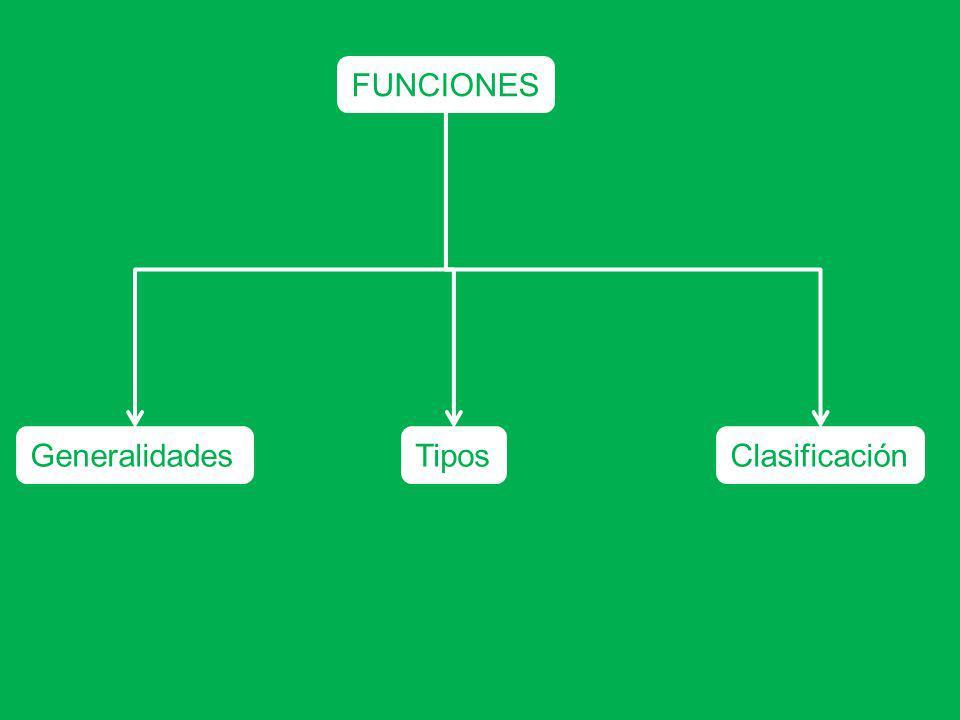 FUNCIONES Generalidades Tipos Clasificación