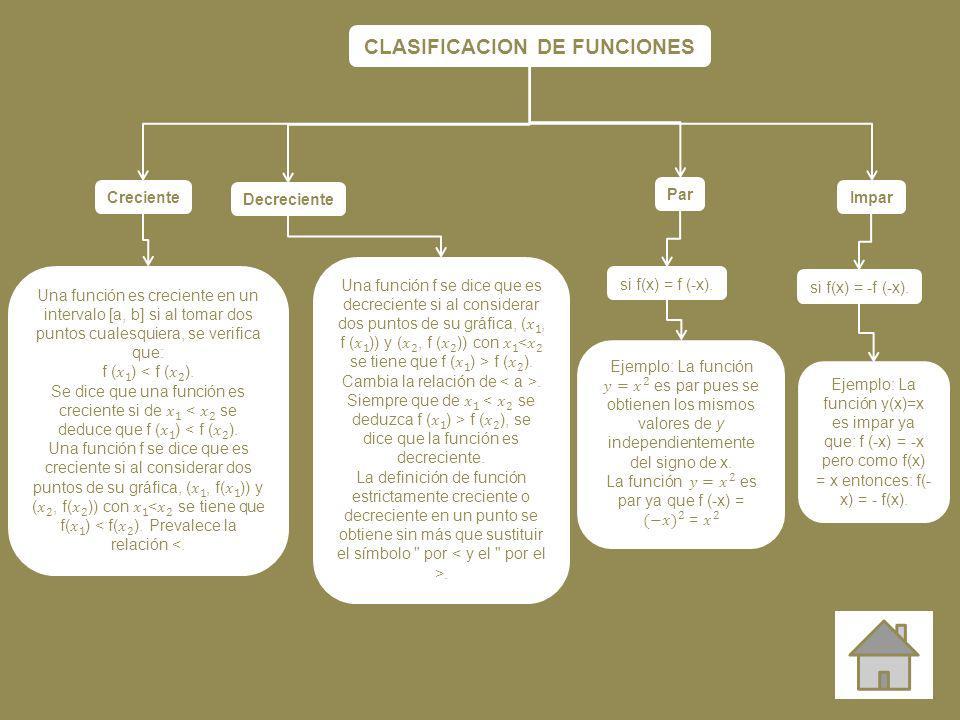 CLASIFICACION DE FUNCIONES