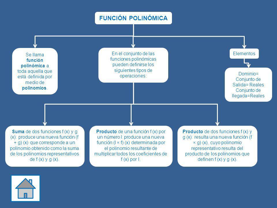 FUNCIÓN POLINÓMICASe llama función polinómica a toda aquella que está definida por medio de polinomios.