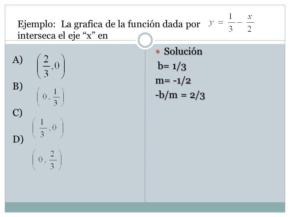 Ejemplo: La grafica de la función dada por interseca el eje x en