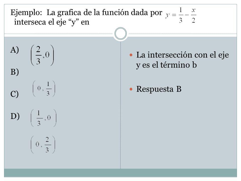 Ejemplo: La grafica de la función dada por interseca el eje y en
