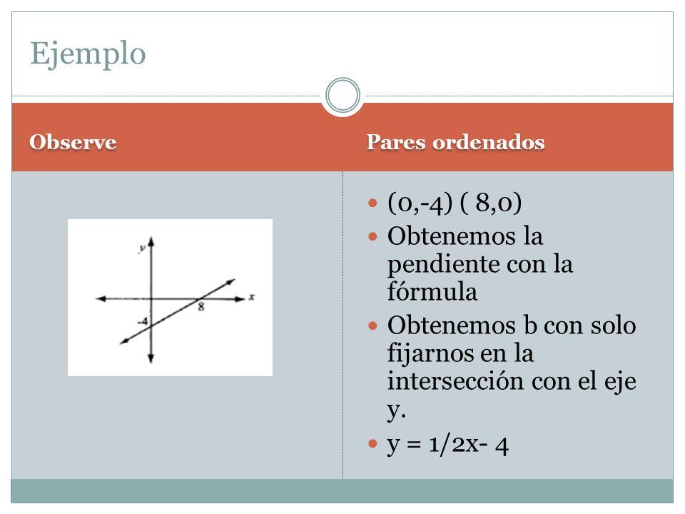 Ejemplo (0,-4) ( 8,0) Obtenemos la pendiente con la fórmula