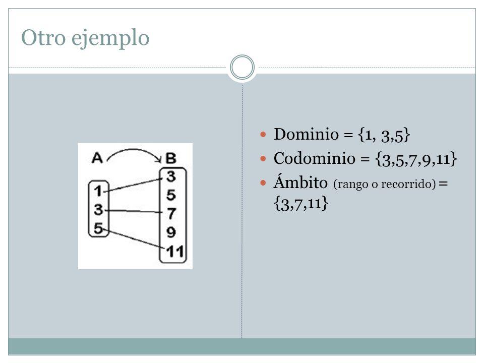 Otro ejemplo Dominio = {1, 3,5} Codominio = {3,5,7,9,11}