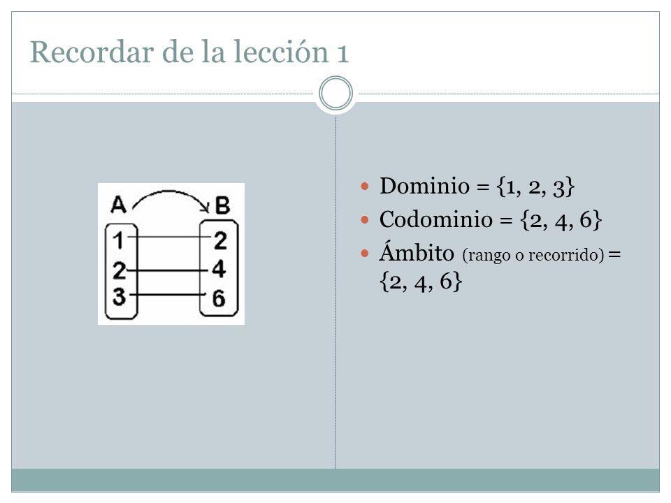 Recordar de la lección 1 Dominio = {1, 2, 3} Codominio = {2, 4, 6}