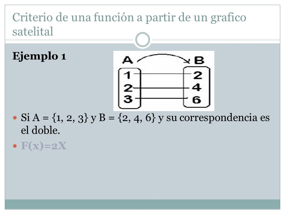 Criterio de una función a partir de un grafico satelital