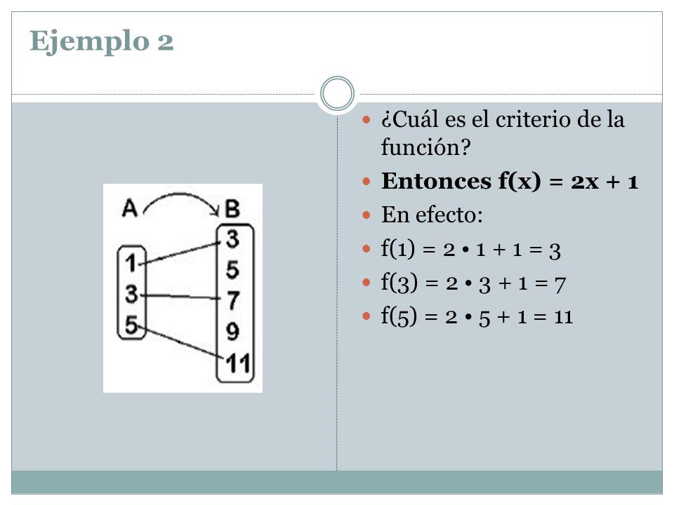 Ejemplo 2 ¿Cuál es el criterio de la función Entonces f(x) = 2x + 1
