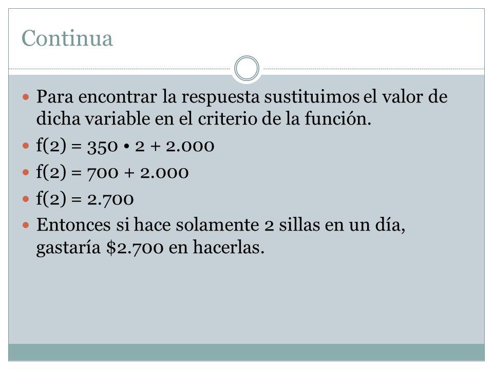 Continua Para encontrar la respuesta sustituimos el valor de dicha variable en el criterio de la función.