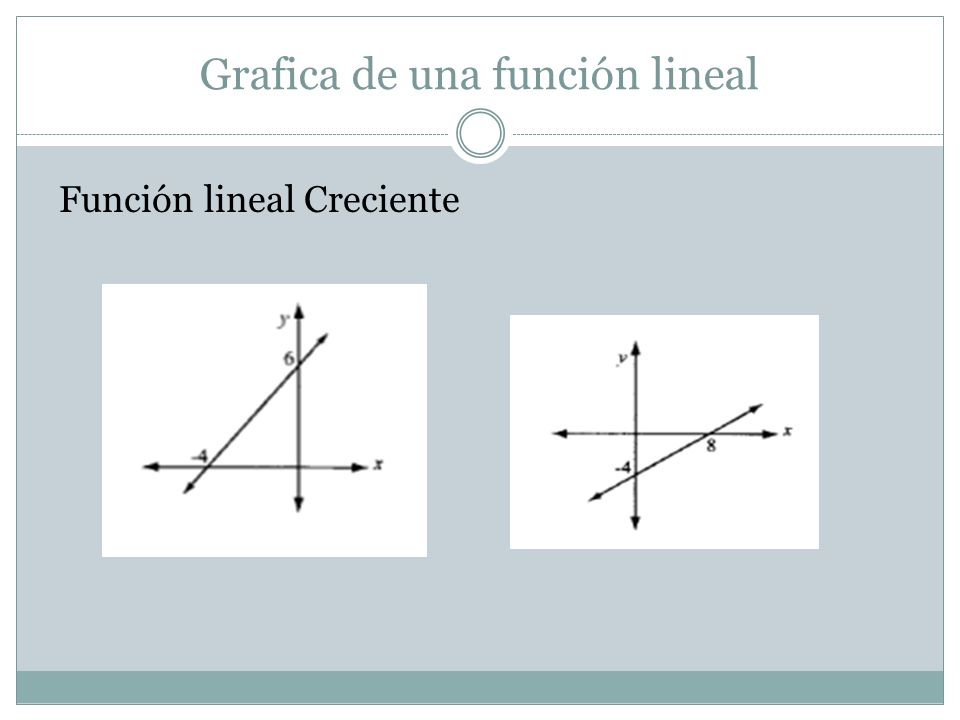 Grafica de una función lineal