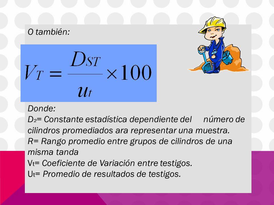 O también: Donde: D2= Constante estadística dependiente del número de cilindros promediados ara representar una muestra.
