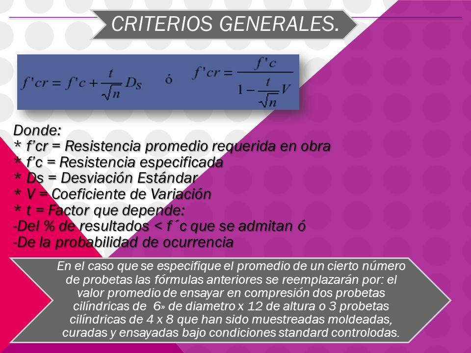CRITERIOS GENERALES.