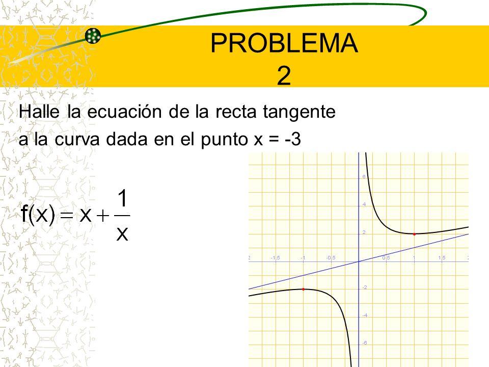 PROBLEMA 2 Halle la ecuación de la recta tangente a la curva dada en el punto x = -3