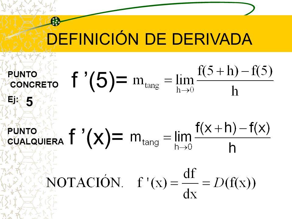f '(5)= f '(x)= DEFINICIÓN DE DERIVADA PUNTO CONCRETO Ej: 5 PUNTO