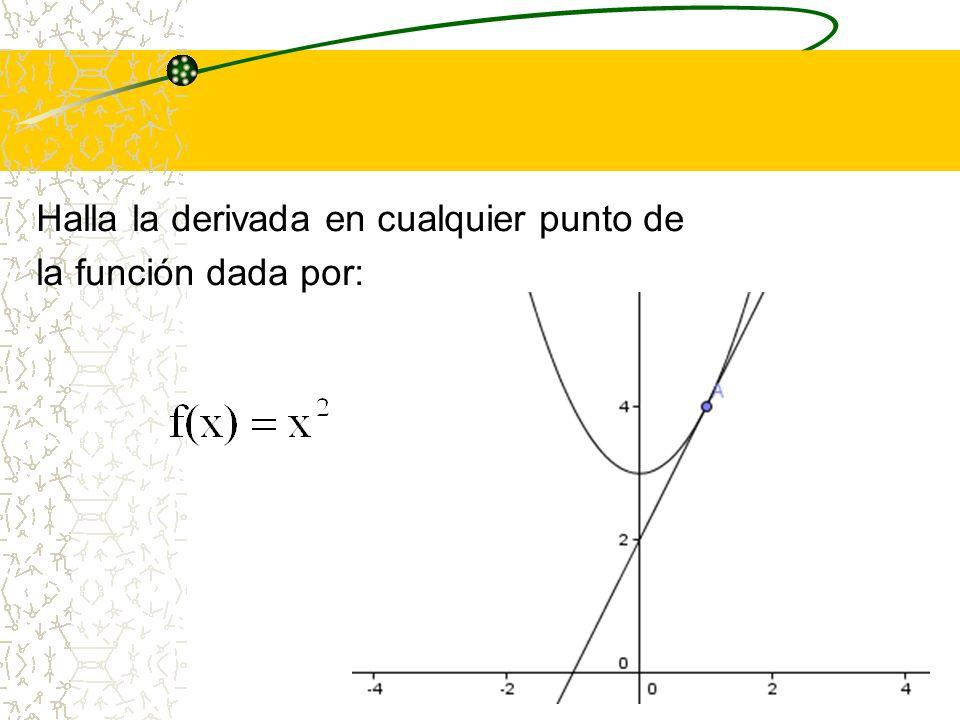 Halla la derivada en cualquier punto de la función dada por: