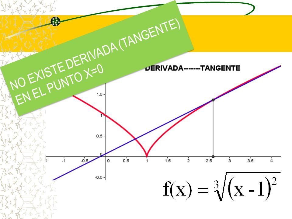 NO EXISTE DERIVADA (TANGENTE)