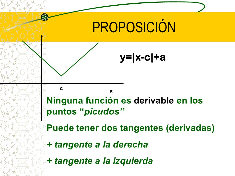 PROPOSICIÓN y=|x-c|+a