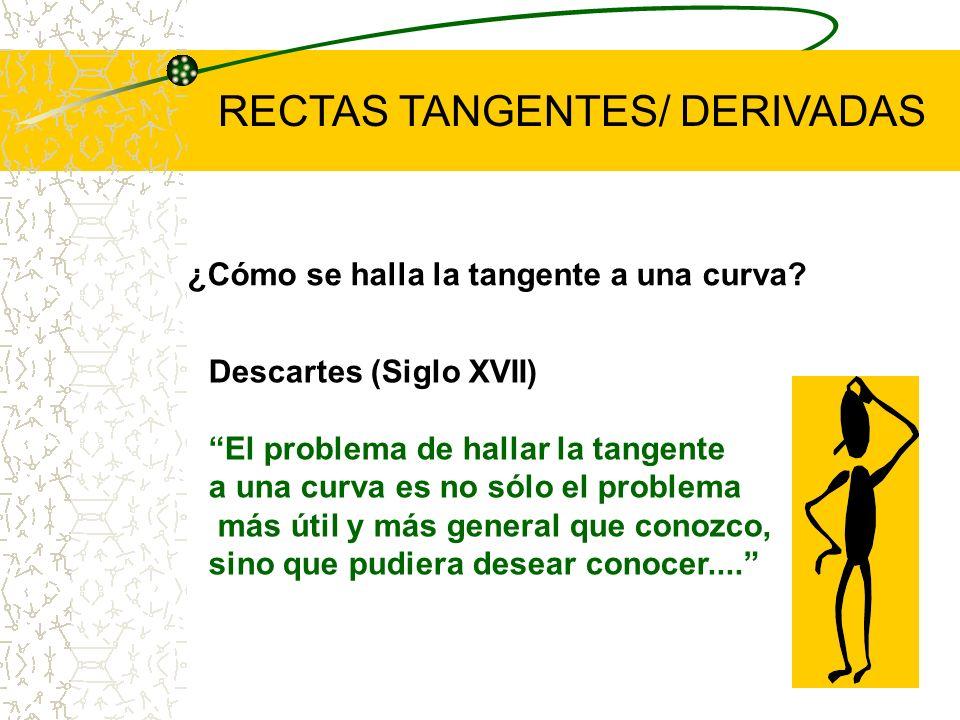 RECTAS TANGENTES/ DERIVADAS