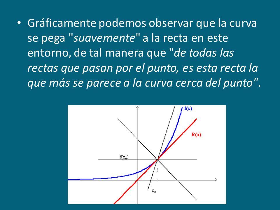 Gráficamente podemos observar que la curva se pega suavemente a la recta en este entorno, de tal manera que de todas las rectas que pasan por el punto, es esta recta la que más se parece a la curva cerca del punto .