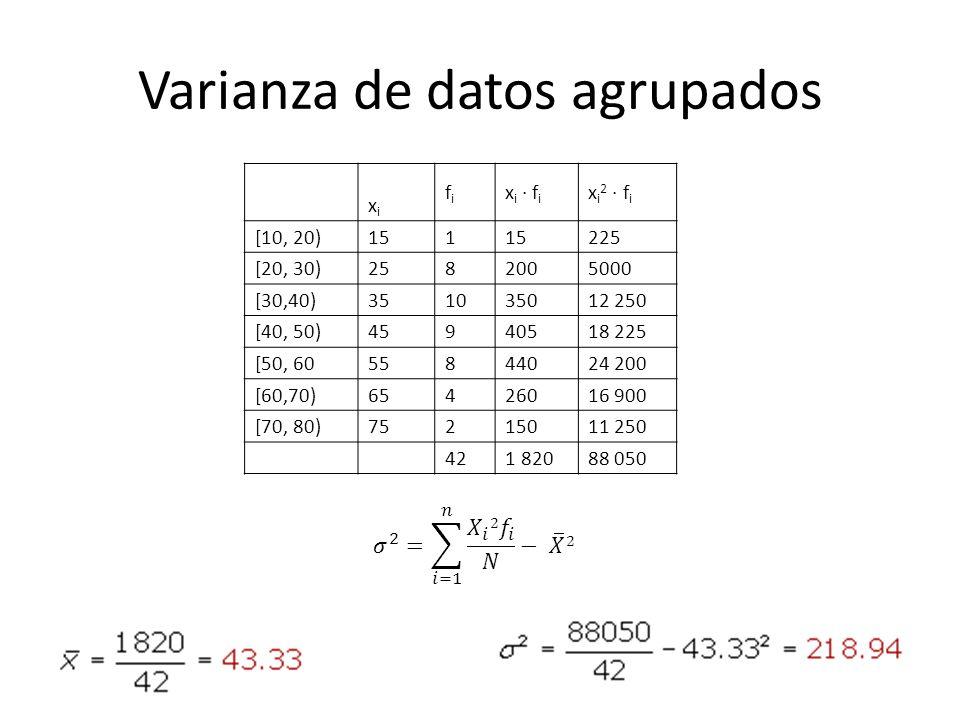 Varianza de datos agrupados