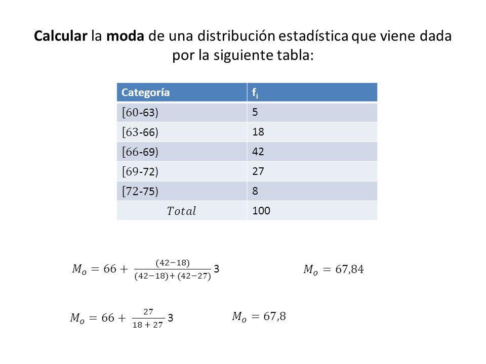 Calcular la moda de una distribución estadística que viene dada por la siguiente tabla: