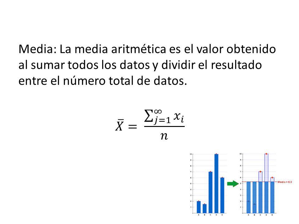 Media: La media aritmética es el valor obtenido al sumar todos los datos y dividir el resultado entre el número total de datos.