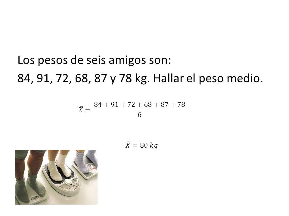 Los pesos de seis amigos son: 84, 91, 72, 68, 87 y 78 kg