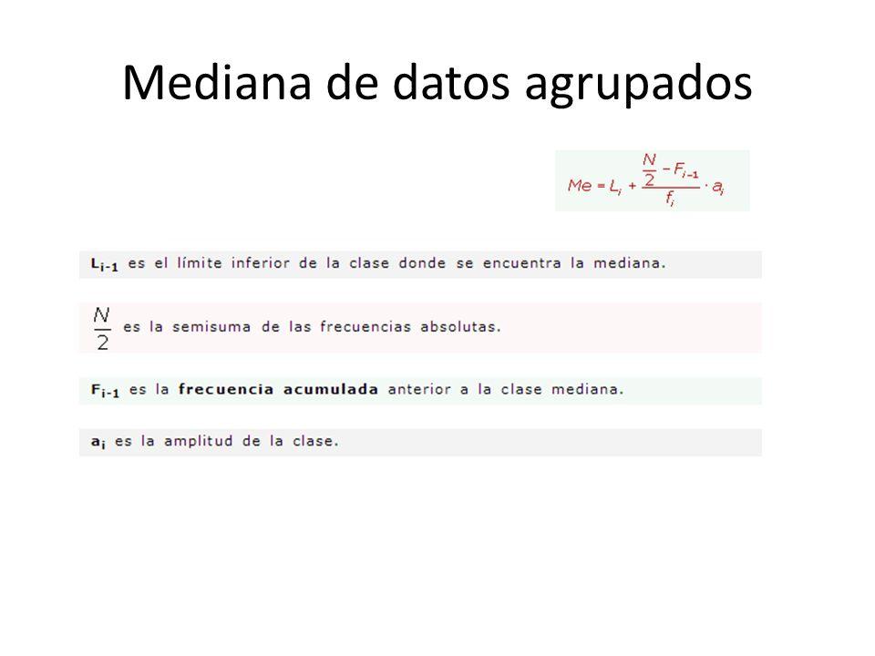 Mediana de datos agrupados