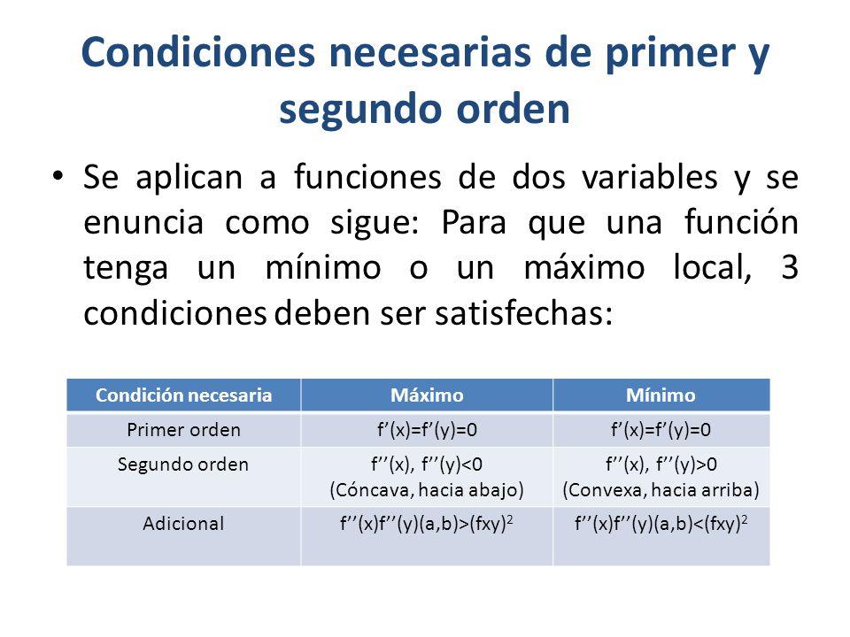 Condiciones necesarias de primer y segundo orden