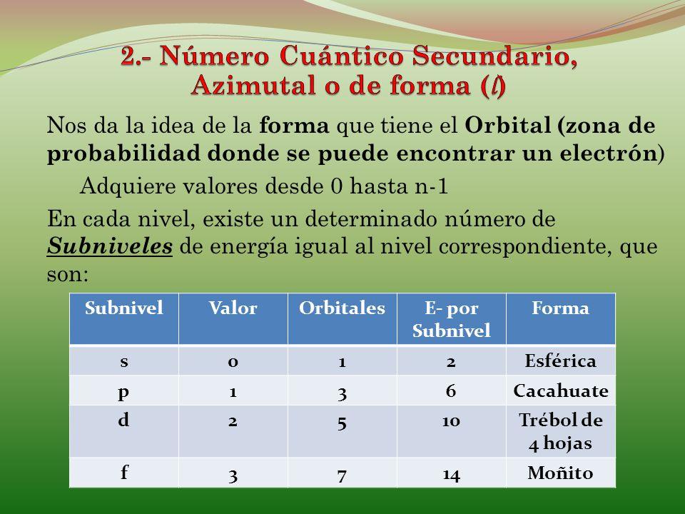 2.- Número Cuántico Secundario, Azimutal o de forma (l)