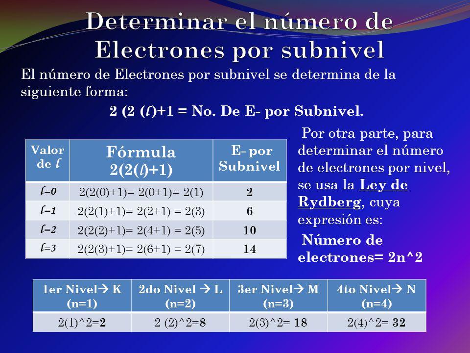Determinar el número de Electrones por subnivel