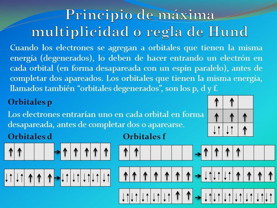 Principio de máxima multiplicidad o regla de Hund