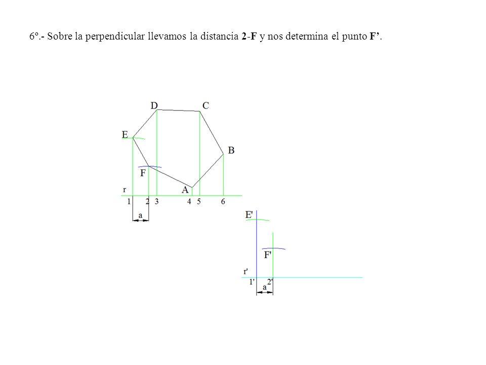 6º.- Sobre la perpendicular llevamos la distancia 2-F y nos determina el punto F'.