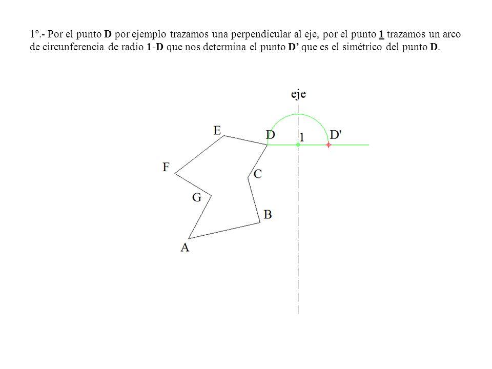 1º.- Por el punto D por ejemplo trazamos una perpendicular al eje, por el punto 1 trazamos un arco de circunferencia de radio 1-D que nos determina el punto D' que es el simétrico del punto D.