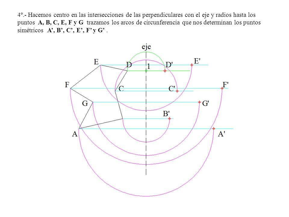 4º.- Hacemos centro en las intersecciones de las perpendiculares con el eje y radios hasta los puntos A, B, C, E, F y G trazamos los arcos de circunferencia que nos determinan los puntos simétricos A', B', C', E', F' y G' .