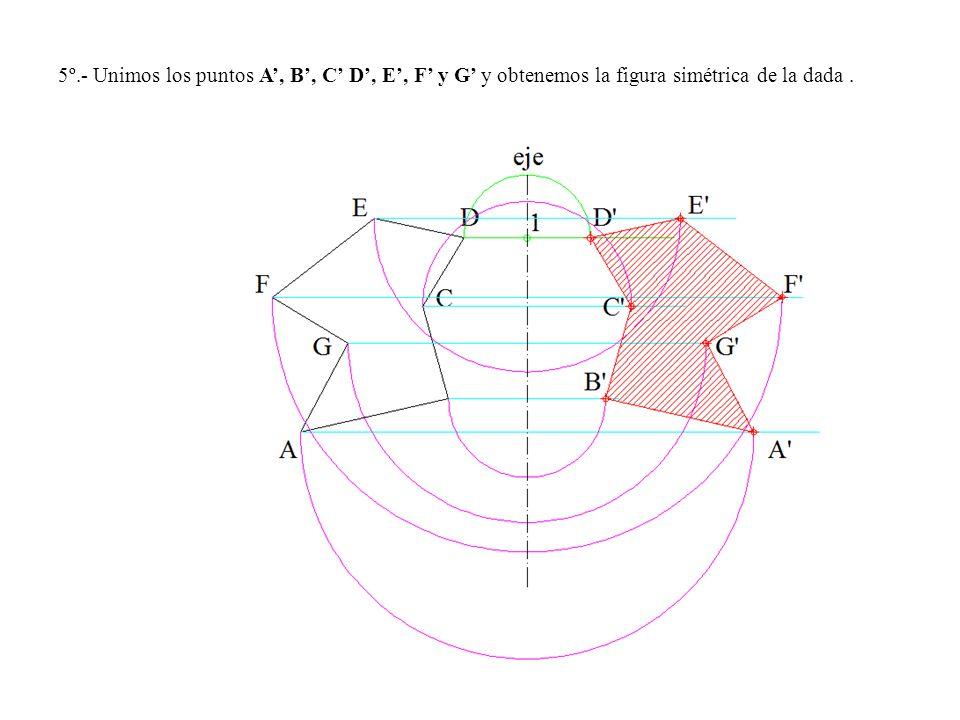5º.- Unimos los puntos A', B', C' D', E', F' y G' y obtenemos la figura simétrica de la dada .