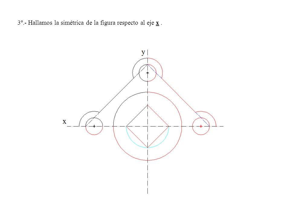 3º.- Hallamos la simétrica de la figura respecto al eje x .