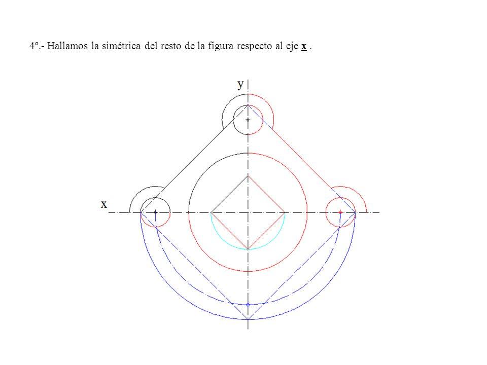 4º.- Hallamos la simétrica del resto de la figura respecto al eje x .