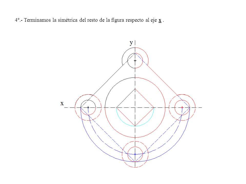 4º.- Terminamos la simétrica del resto de la figura respecto al eje x .