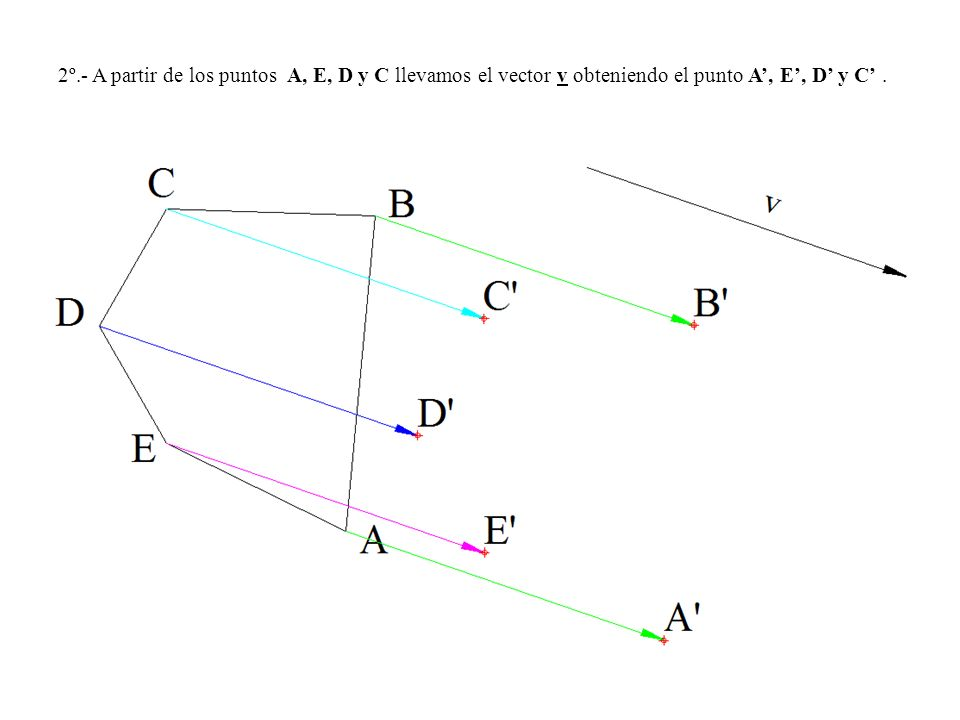 2º.- A partir de los puntos A, E, D y C llevamos el vector v obteniendo el punto A', E', D' y C' .