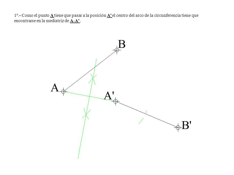 1º.- Como el punto A tiene que pasar a la posición A' el centro del arco de la circunferencia tiene que encontrarse en la mediatriz de A-A' .