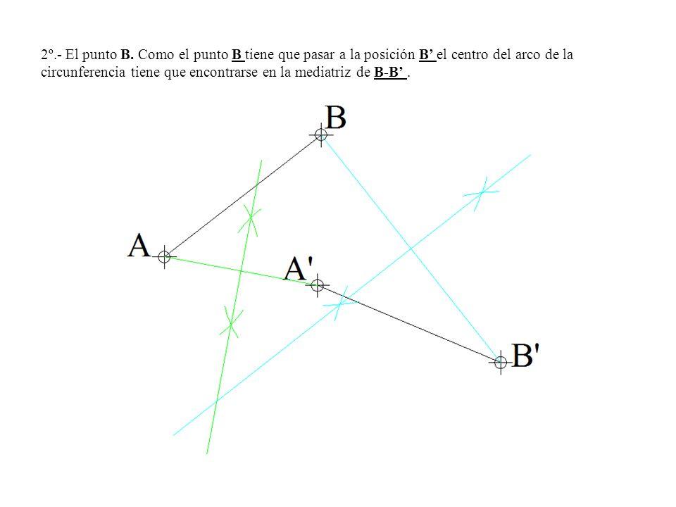 2º.- El punto B.