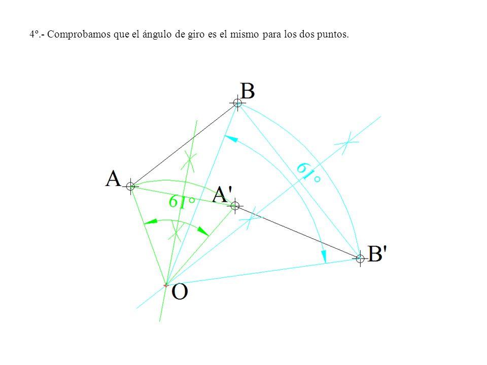 4º.- Comprobamos que el ángulo de giro es el mismo para los dos puntos.