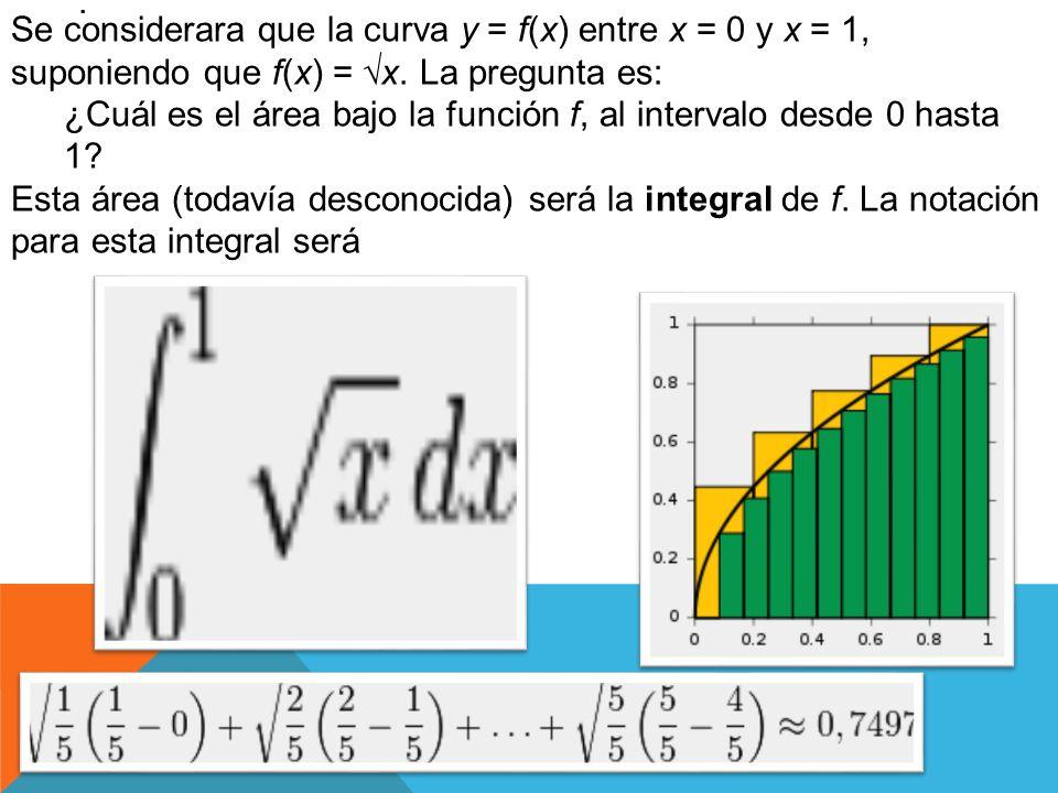 ¿Cuál es el área bajo la función f, al intervalo desde 0 hasta 1