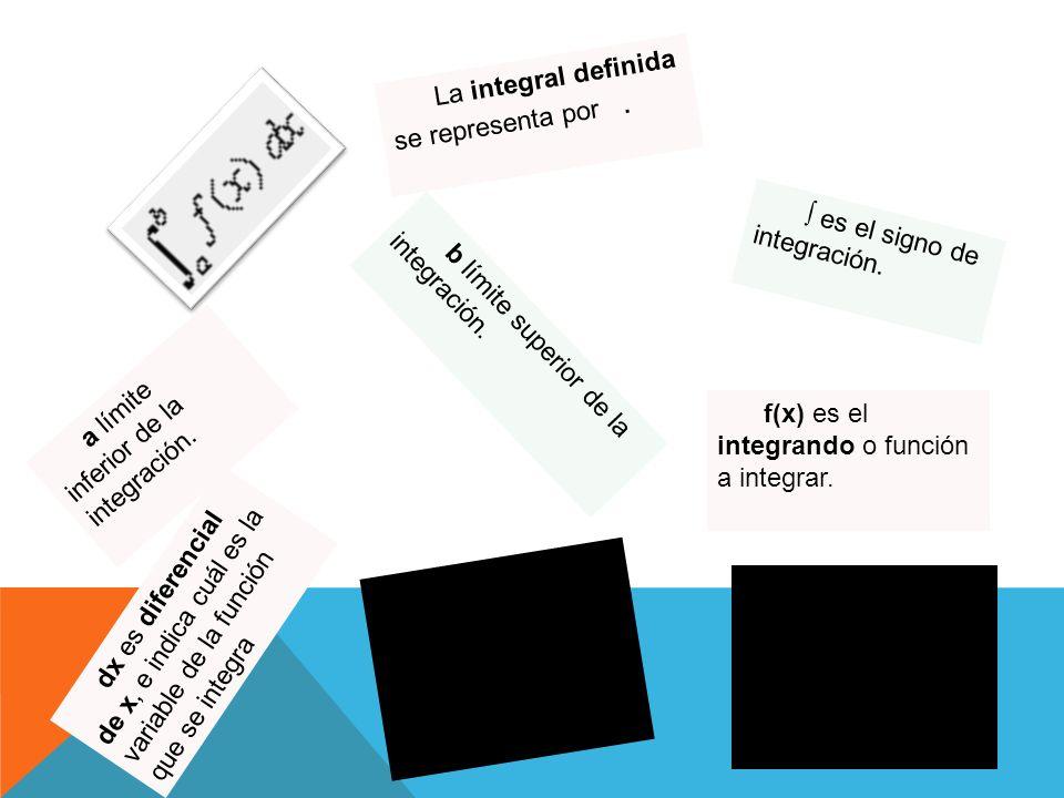 La integral definida se representa por .