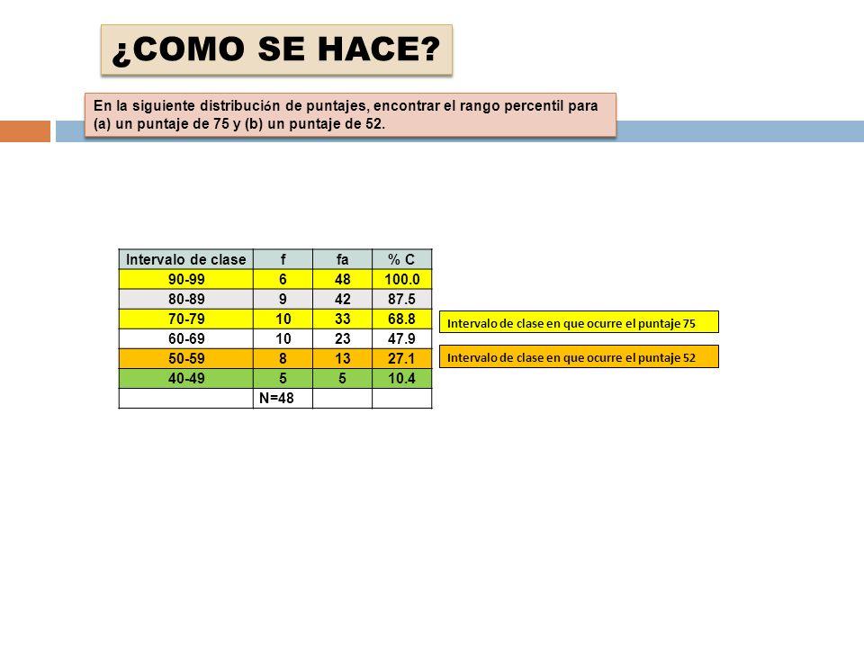 ¿COMO SE HACE En la siguiente distribución de puntajes, encontrar el rango percentil para. (a) un puntaje de 75 y (b) un puntaje de 52.