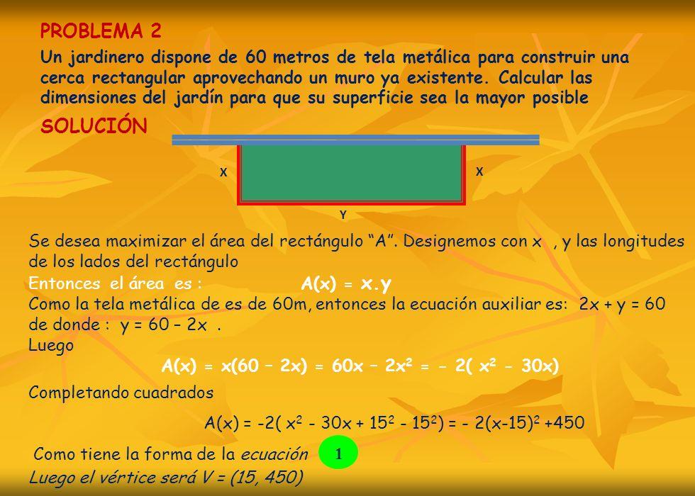 A(x) = x(60 – 2x) = 60x – 2x2 = - 2( x2 - 30x)