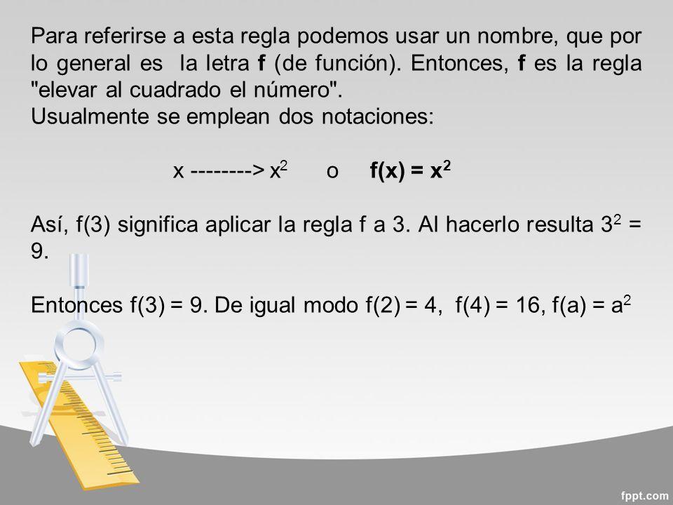 Para referirse a esta regla podemos usar un nombre, que por lo general es la letra f (de función). Entonces, f es la regla elevar al cuadrado el número .