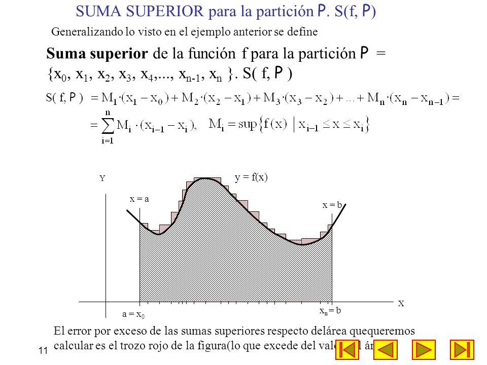 SUMA SUPERIOR para la partición P. S(f, P)