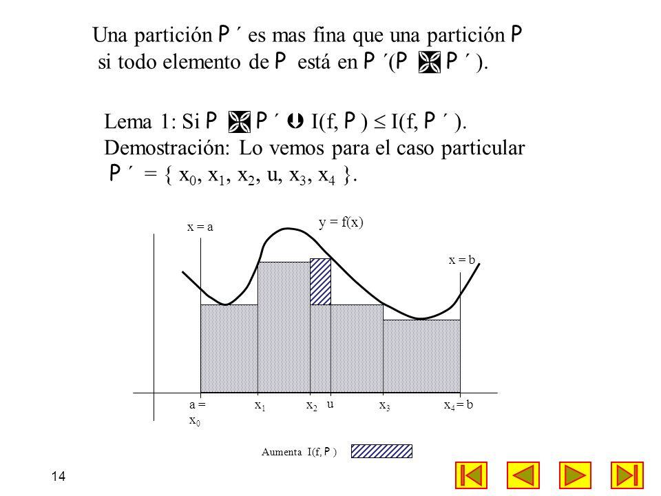 Una partición P ´ es mas fina que una partición P