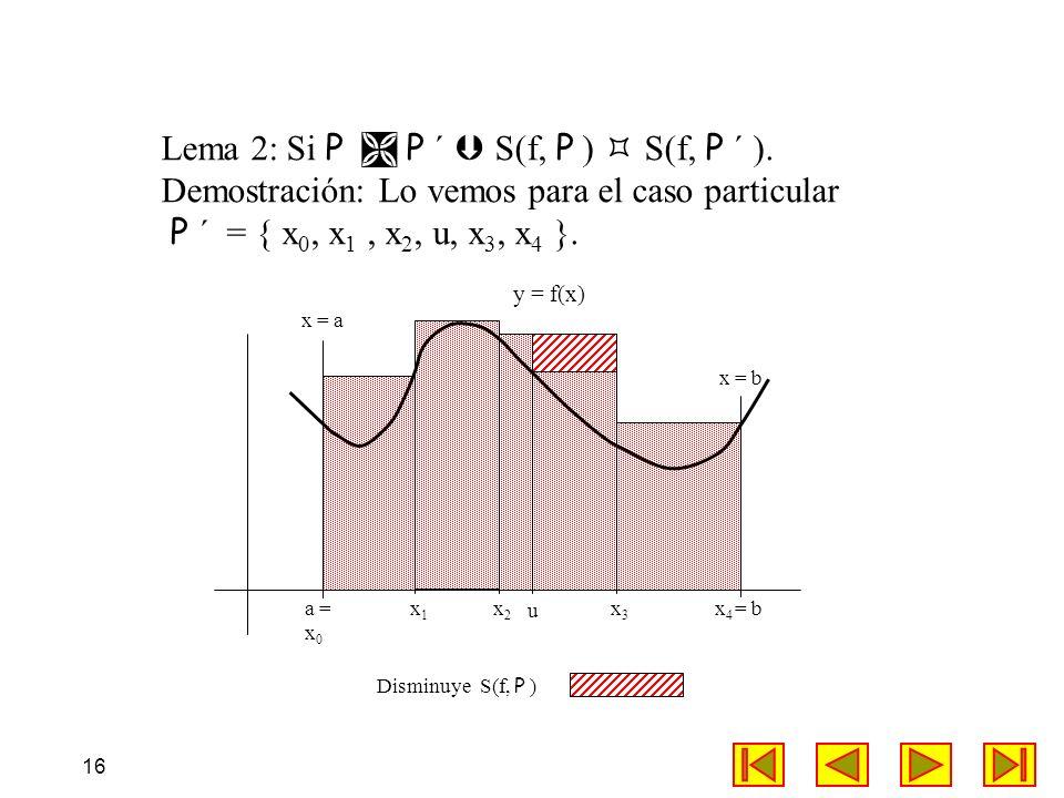 Lema 2: Si P  P ´  S(f, P )  S(f, P ´ ).