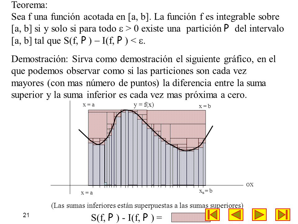 (Las sumas inferiores están superpuestas a las sumas superiores)